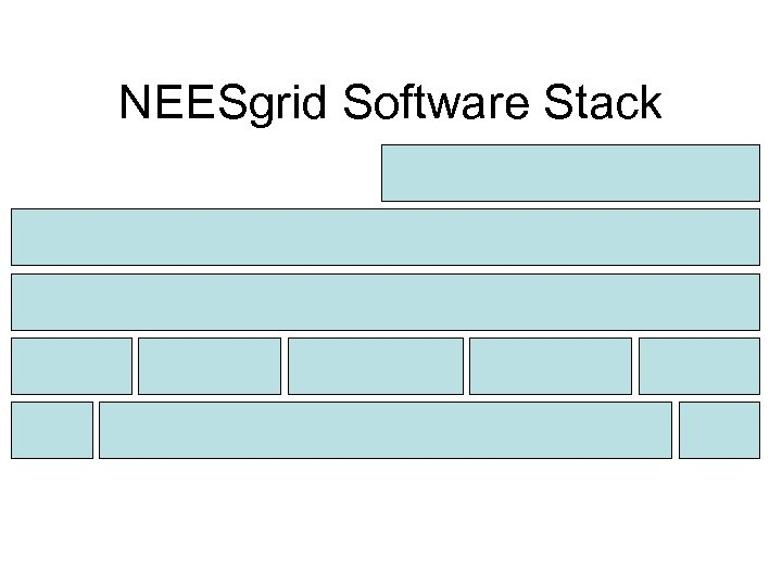 NEESgrid Software Stack