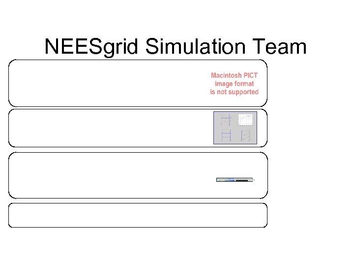 NEESgrid Simulation Team