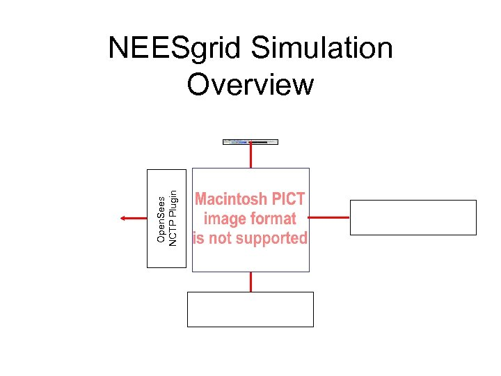Open. Sees NCTP Plugin NEESgrid Simulation Overview