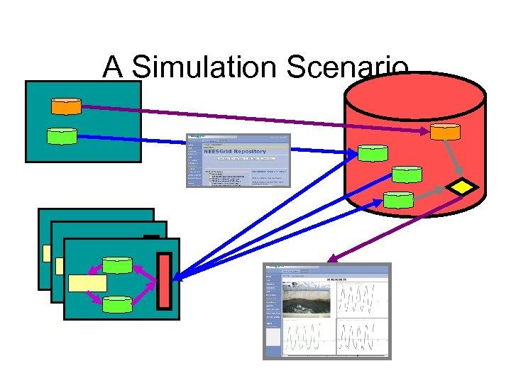 A Simulation Scenario