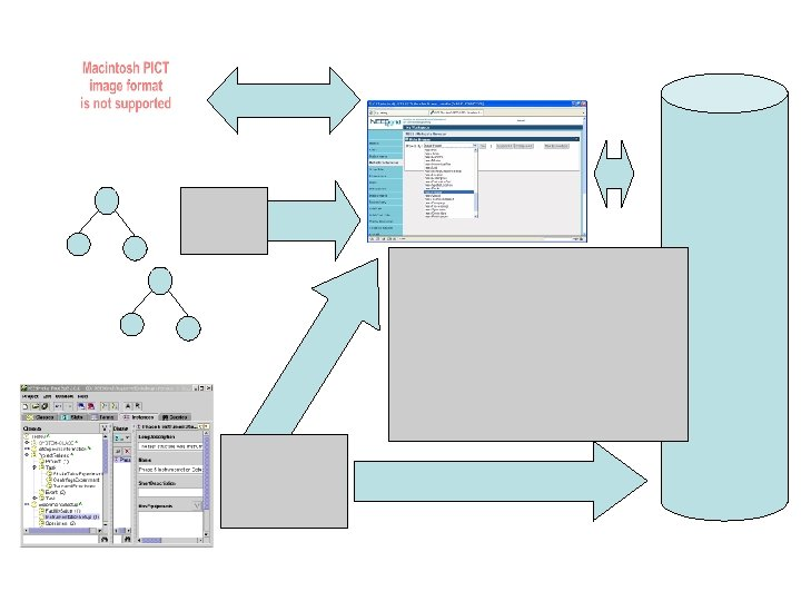 Models + Data Model