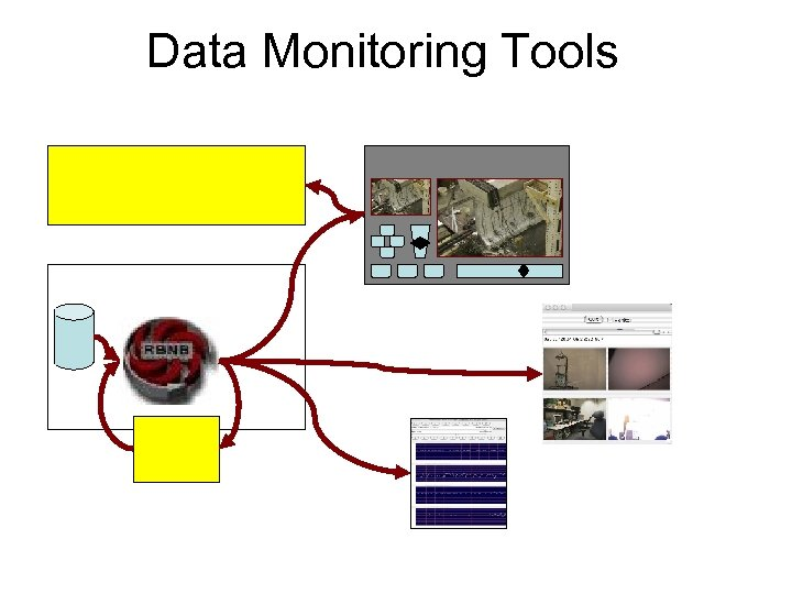 Data Monitoring Tools