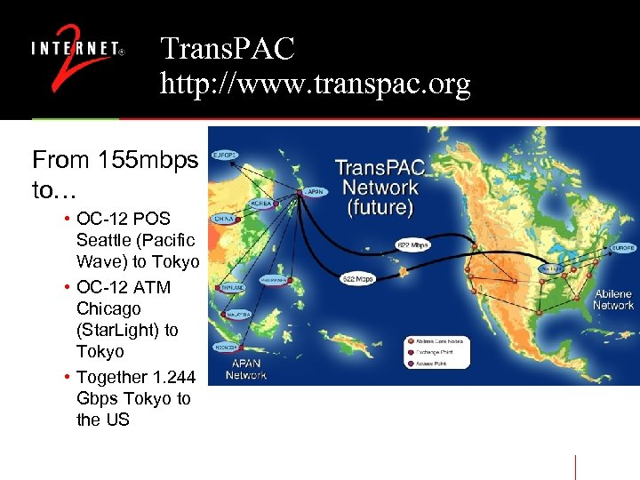 Trans. PAC http: //www. transpac. org From 155 mbps to… • OC-12 POS Seattle