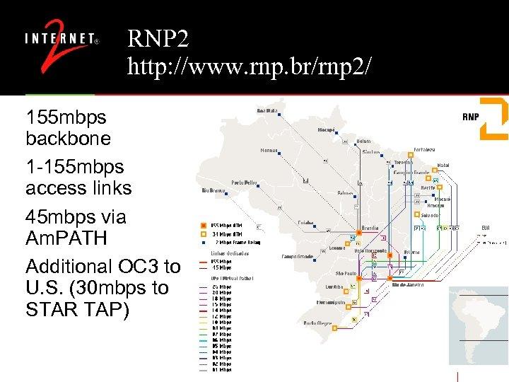 RNP 2 http: //www. rnp. br/rnp 2/ 155 mbps backbone 1 -155 mbps access