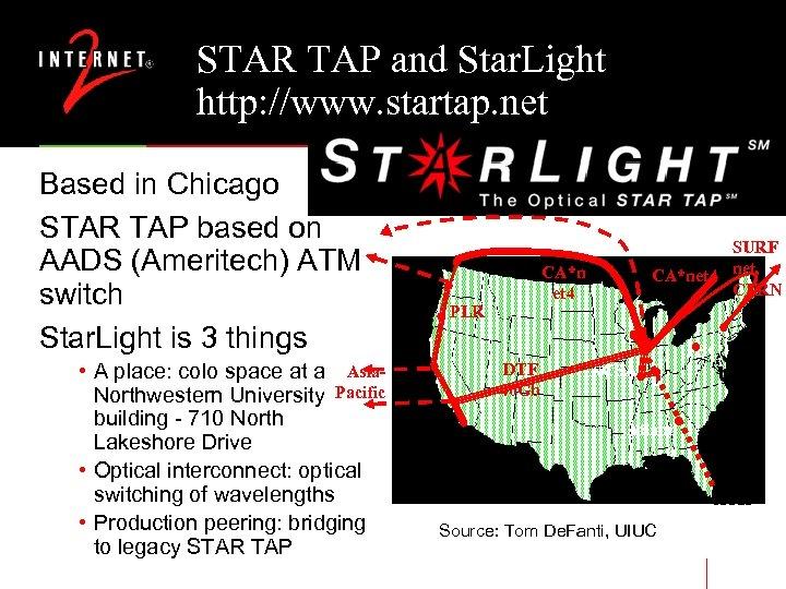 STAR TAP and Star. Light http: //www. startap. net Based in Chicago STAR TAP