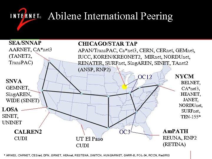 22 August 2001 Abilene International Peering SEA/SNNAP AARNET, CA*net 3 (TANET 2, Trans. PAC)
