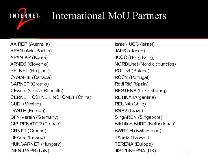 International Mo. U Partners AAIREP (Australia) APAN (Asia-Pacific) APAN-KR (Korea) ARNES (Slovenia) BELNET (Belgium)