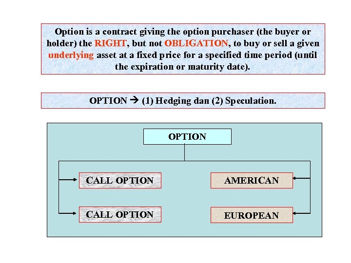 Option is a contract giving the option purchaser (the buyer or holder) the RIGHT,