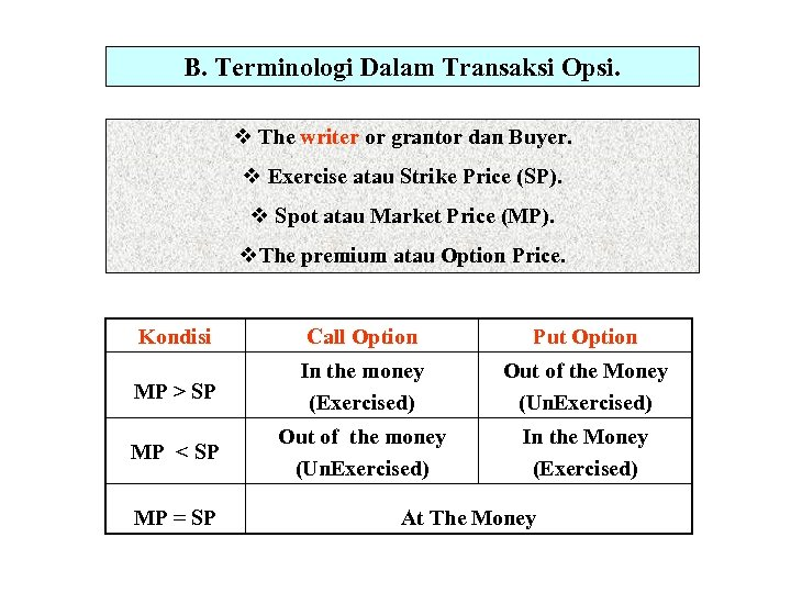 B. Terminologi Dalam Transaksi Opsi. v The writer or grantor dan Buyer. v Exercise