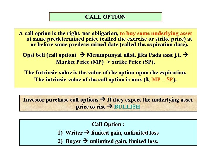 CALL OPTION A call option is the right, not obligation, to buy some underlying