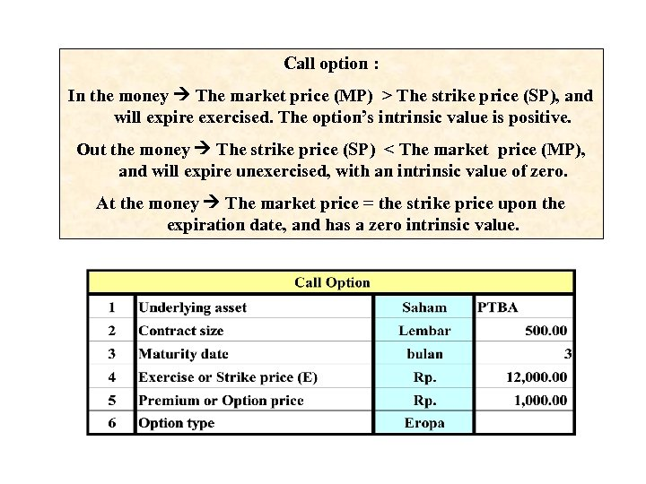Call option : In the money The market price (MP) > The strike price