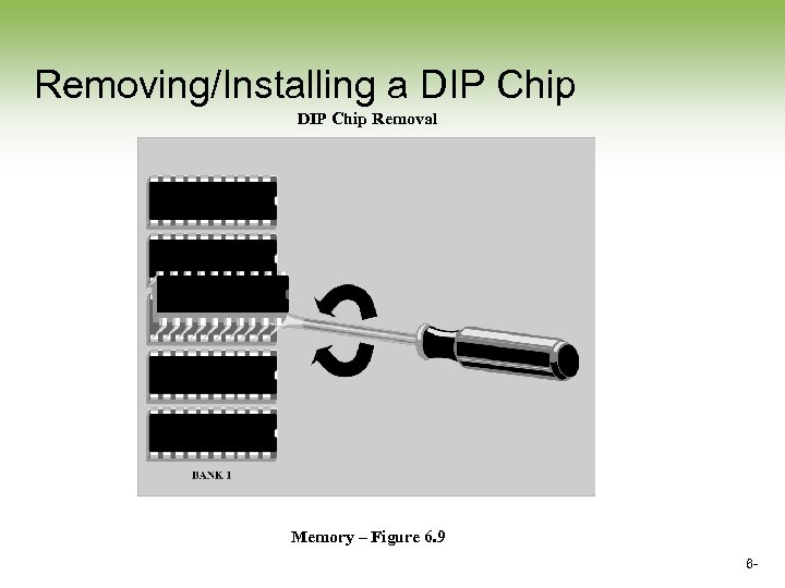 Removing/Installing a DIP Chip Removal Memory – Figure 6. 9 6 -