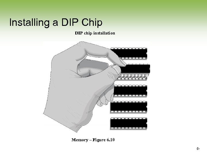 Installing a DIP Chip DIP chip installation Memory – Figure 6. 10 6 -