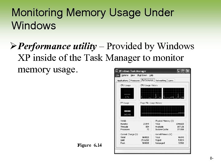 Monitoring Memory Usage Under Windows Ø Performance utility – Provided by Windows XP inside