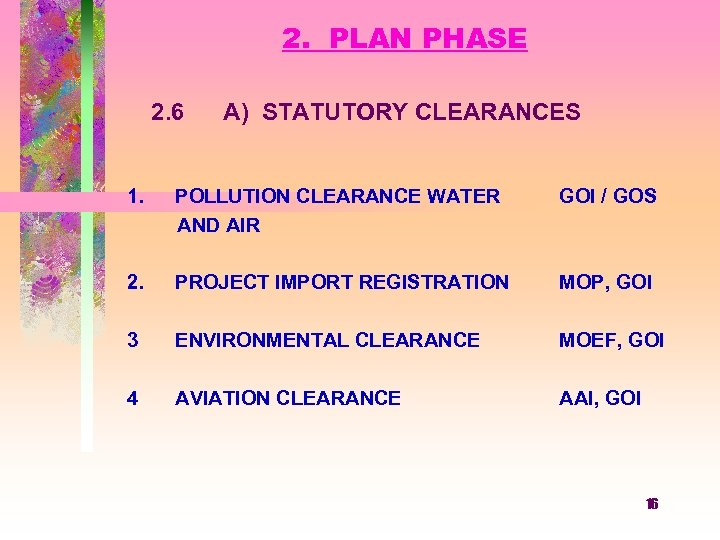 2. PLAN PHASE 2. 6 A) STATUTORY CLEARANCES 1. POLLUTION CLEARANCE WATER AND AIR