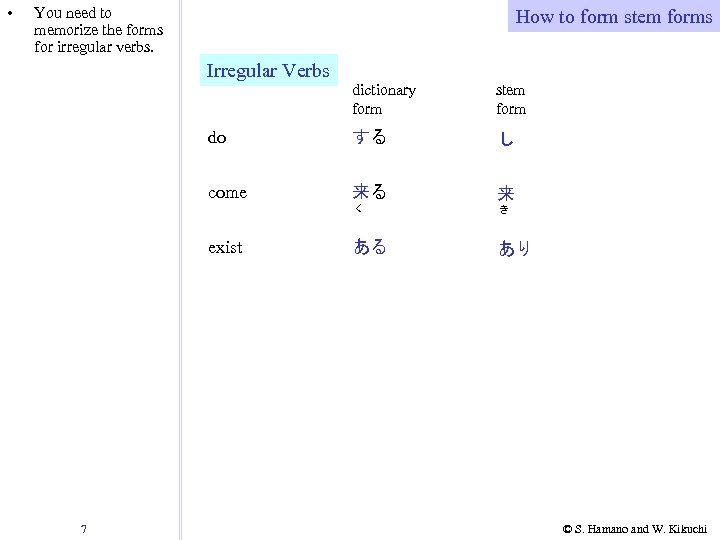 • You need to memorize the forms for irregular verbs. How to form
