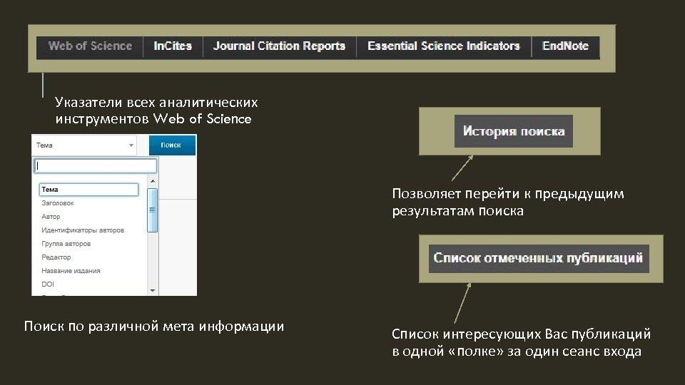 Указатели всех аналитических инструментов Web of Science Позволяет перейти к предыдущим результатам поиска Поиск
