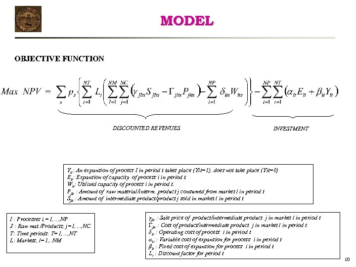 MODEL OBJECTIVE FUNCTION DISCOUNTED REVENUES INVESTMENT Yit: An expansion of process I in period