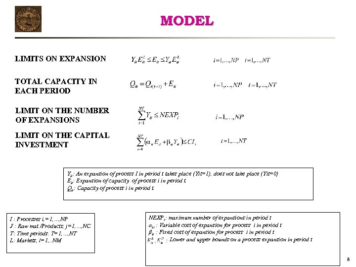 MODEL LIMITS ON EXPANSION TOTAL CAPACITY IN EACH PERIOD LIMIT ON THE NUMBER OF
