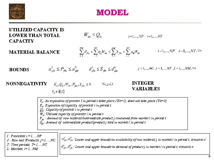 MODEL UTILIZED CAPACITY IS LOWER THAN TOTAL CAPACITY MATERIAL BALANCE BOUNDS NONNEGATIVITY INTEGER VARIABLES