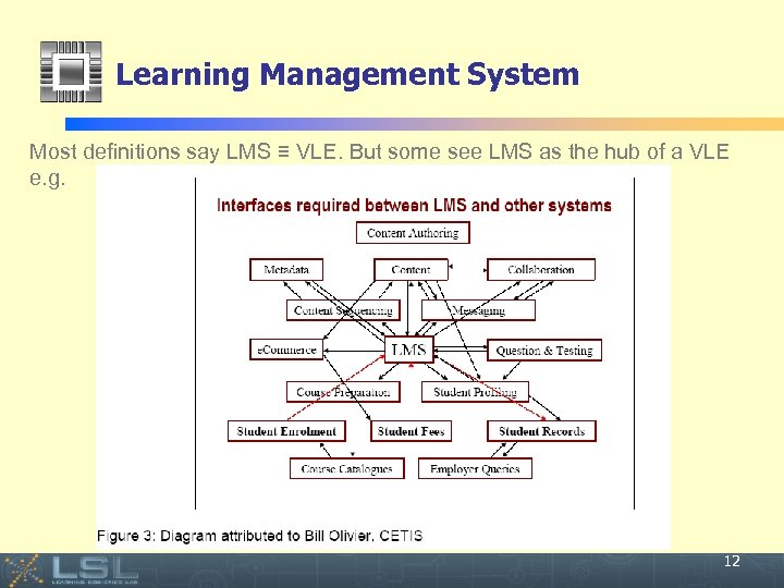 Learning Management System Most definitions say LMS ≡ VLE. But some see LMS as