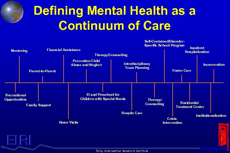 Defining Mental Health as a Continuum of Care Self-Contained/Disorder. Specific School Program Mentoring Financial