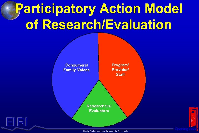 Participatory Action Model of Research/Evaluation Consumers/ Family Voices Program/ Provider/ Staff Researchers/ Evaluators Early