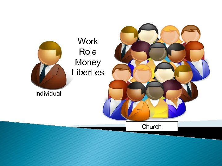 Work Role Money Liberties Individual Church