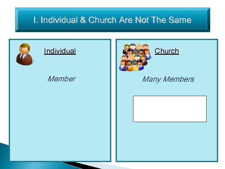 I. Individual & Church Are Not The Same Individual Church Member Many Members