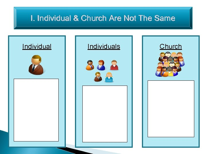 I. Individual & Church Are Not The Same Individuals Church