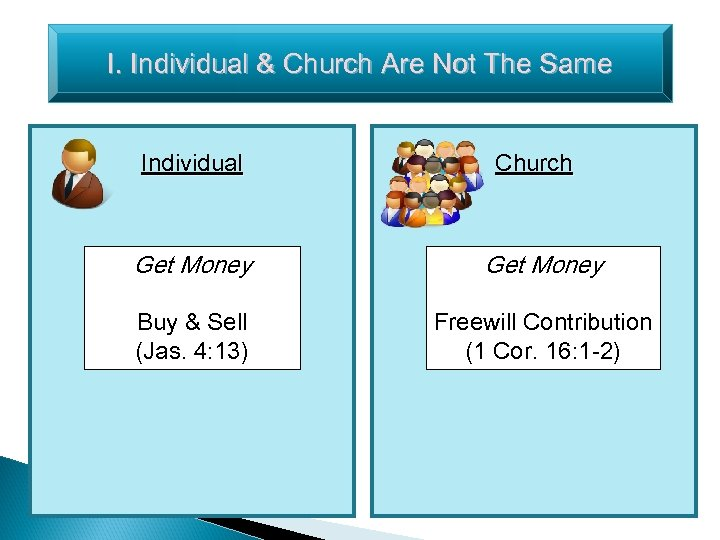 I. Individual & Church Are Not The Same Individual Church Get Money Buy &