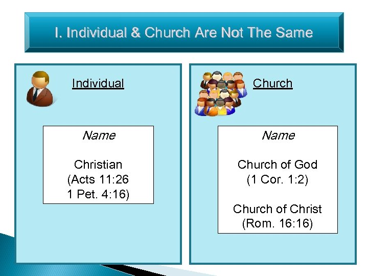I. Individual & Church Are Not The Same Individual Church Name Christian (Acts 11: