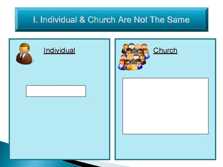 I. Individual & Church Are Not The Same Individual Church
