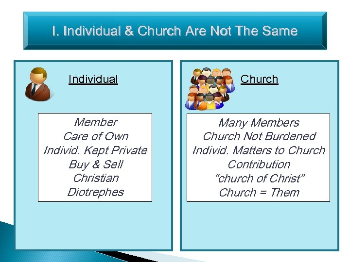 I. Individual & Church Are Not The Same Individual Church Member Care of Own