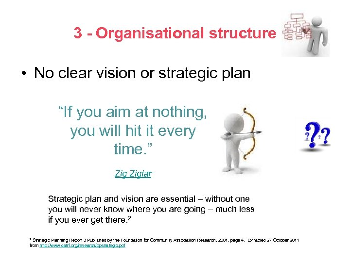 """3 - Organisational structure • No clear vision or strategic plan """"If you aim"""