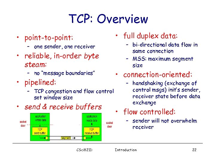 TCP: Overview • full duplex data: • point-to-point: – one sender, one receiver •