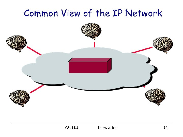 Common View of the IP Network CSci 8211: Introduction 34
