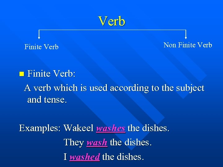 Verb Finite Verb Non Finite Verb: A verb which is used according to the