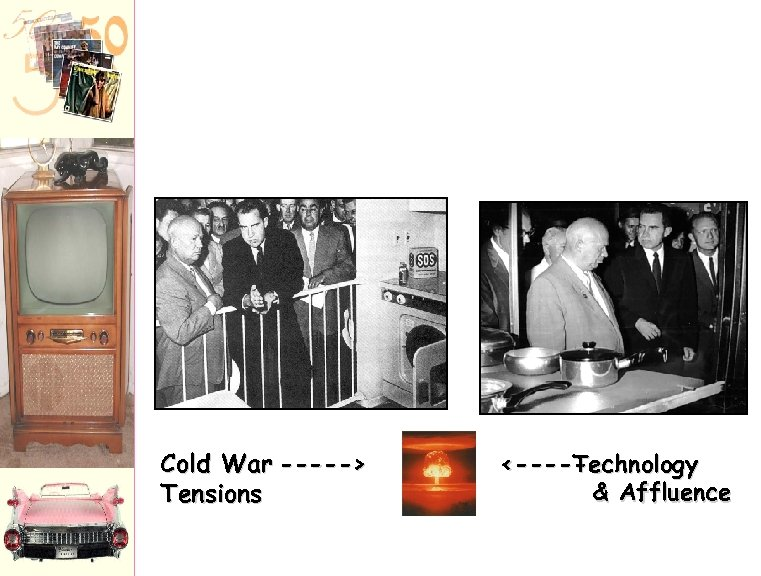 Cold War -----> Tensions <----Technology & Affluence