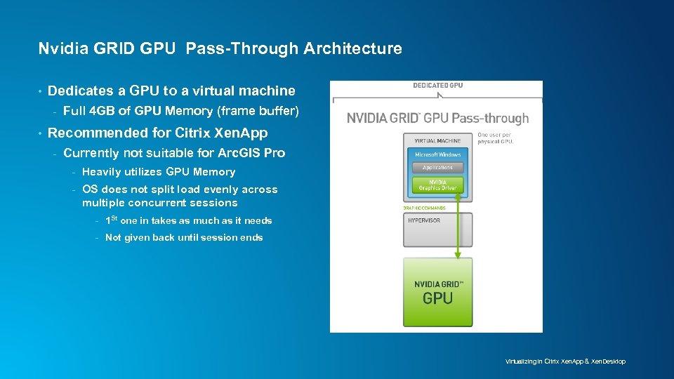 Arc GIS Pro Virtualizing in Citrix Xen App