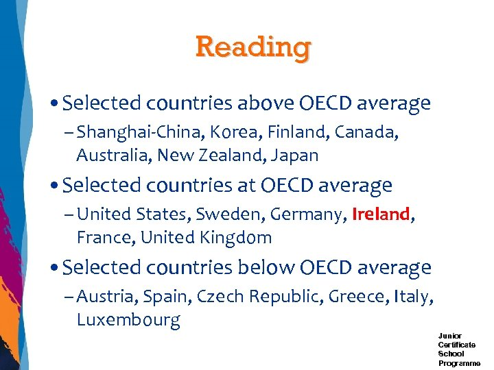 Reading • Selected countries above OECD average – Shanghai-China, Korea, Finland, Canada, Australia, New