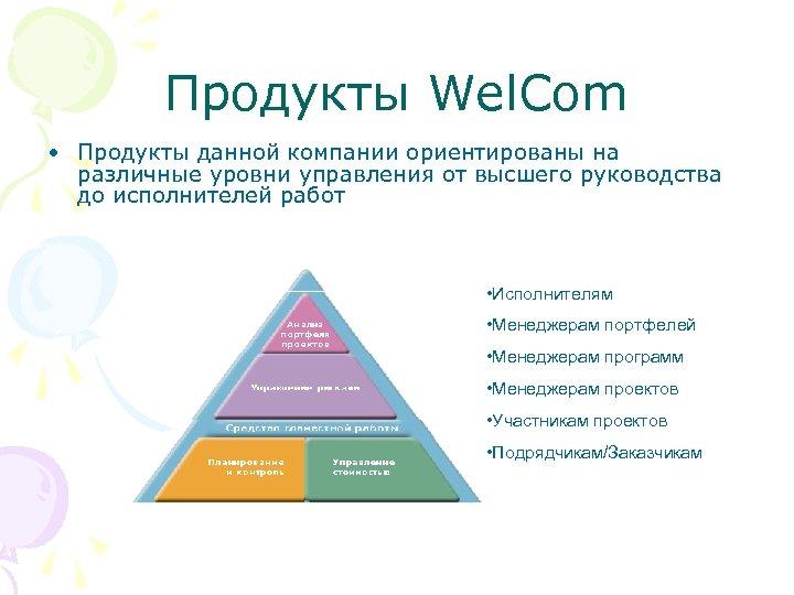 Продукты Wel. Com • Продукты данной компании ориентированы на различные уровни управления от высшего