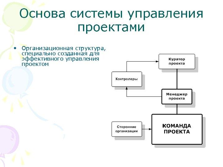 Основа системы управления проектами • Организационная структура, специально созданная для эффективного управления проектом