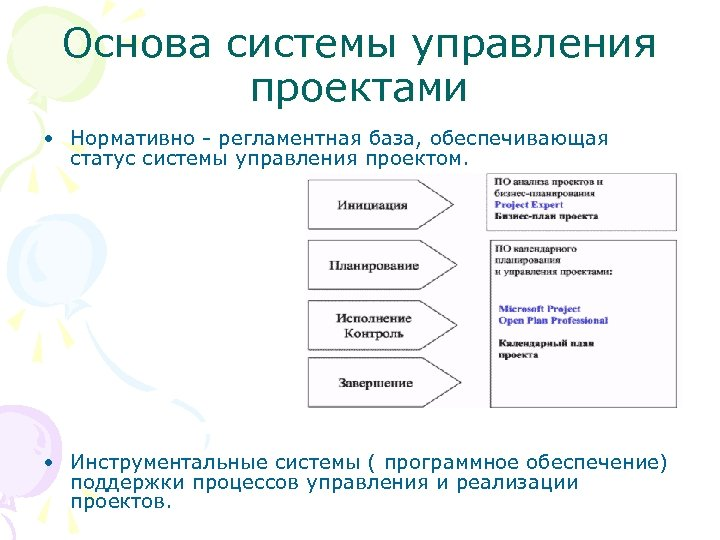 Основа системы управления проектами • Нормативно - регламентная база, обеспечивающая статус системы управления проектом.