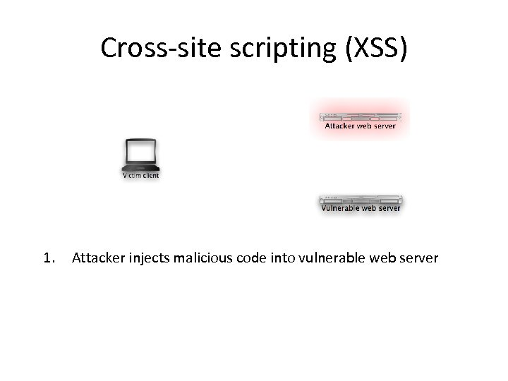 Cross-site scripting (XSS) 1. Attacker injects malicious code into vulnerable web server