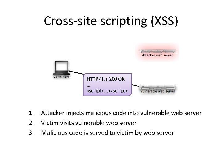 Cross-site scripting (XSS) HTTP/1. 1 200 OK … <script>…</script> 1. 2. 3. Attacker injects