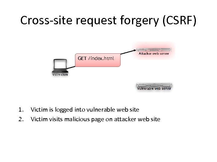 Cross-site request forgery (CSRF) GET /index. html 1. 2. Victim is logged into vulnerable