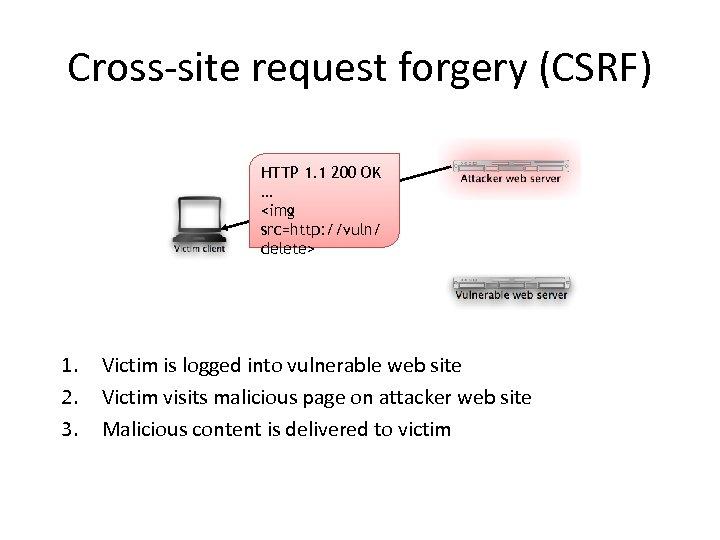 Cross-site request forgery (CSRF) HTTP 1. 1 200 OK … <img src=http: //vuln/ delete>