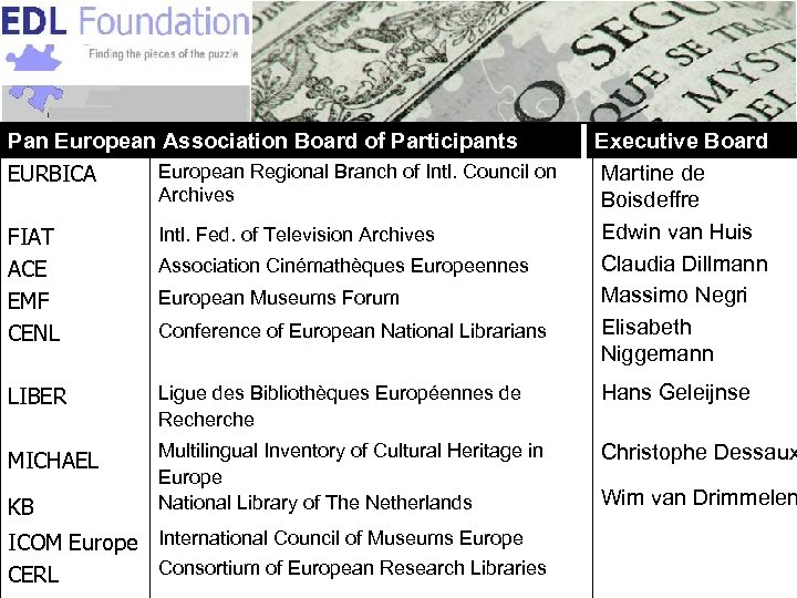 Pan European Association Board of Participants Purpose: European Regional Branch of Intl. Council on