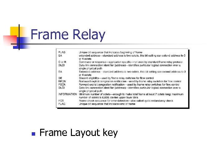 Frame Relay n Frame Layout key
